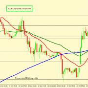EUR/USD CONSOLIDATION BETWEEN 1.1866 - 1.1790