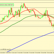EUR/USD MIGHT BOUNCE FROM 1.1820