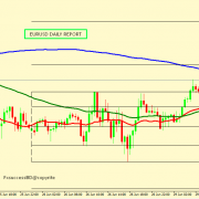 EUR/USD MIGHT BOUNCE FROM 1.1193