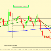 EUR/USD MIGHT BOUNCE FROM 1.1255