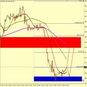 EUR/USD MUST POP UP TO 1.1237