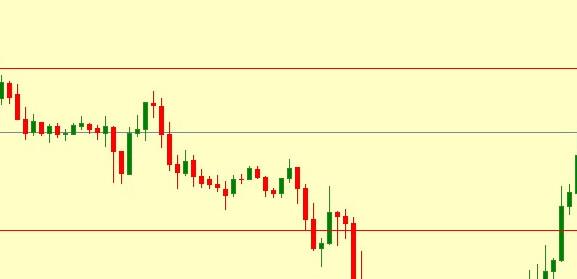 EUR/USD Technical Analysis 13.02.2019